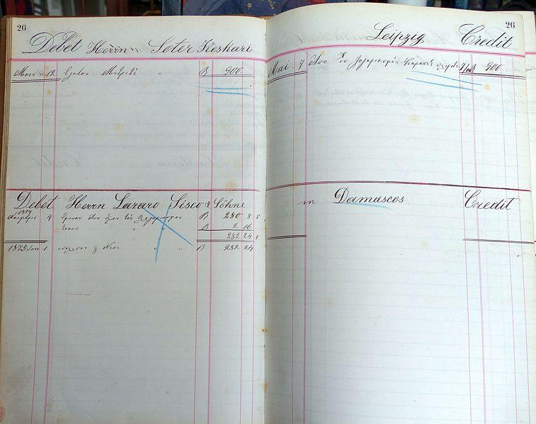 File:Conto Haupt Buch von Naom Dedo, Rauchwarenhändler in Leipzig (1872-1889)-29.jpg