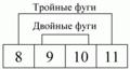 Contrapunctus 8-9-10-11.png
