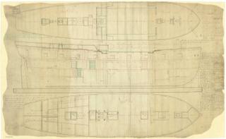 HMS <i>Favourite</i> (1794)