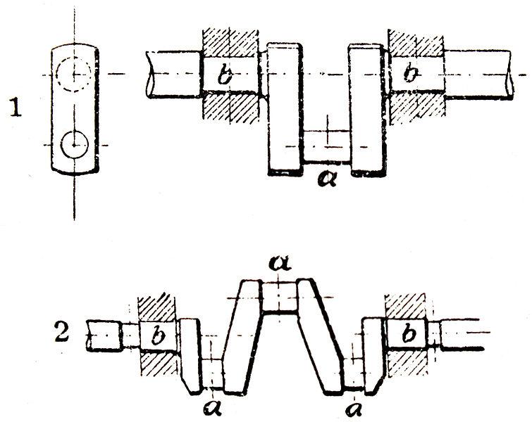 File:Crankshaft, Otto's Encyclopedia.jpg