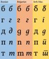 Cyrillic cursive (English).png