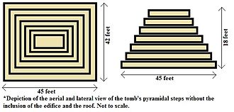 Achaemenid architecture - Dimensions of the pyramidal stone steps of the structure without the edifice shown