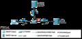 DHCP Snooping -en.png