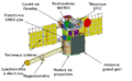 Deep Space Climate Observatory spacecraft diagram-fr.png