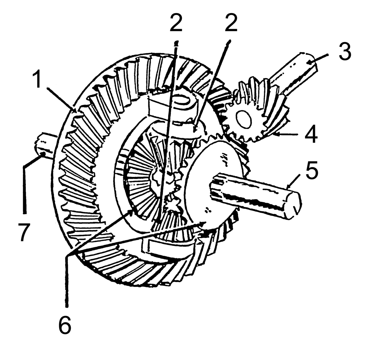 differential  mechanical device