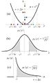 Distribution of the square of a standard normal distribution.jpg