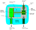 Diving regulator - Wikipedia, the free encyclopedia
