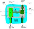 Diving regulator piston.png