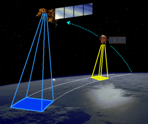 Satellite formation flying - Landsat-7 being trailed by EO-1 covering the same area at different times
