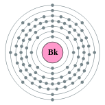 Electron shells of berkelium (2, 8, 18, 32, 27, 8, 2)