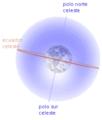 Esfera celeste.png