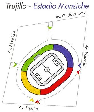 Estadio Mansiche - Location of Estadio Mansiche