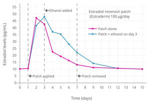 patch notes 9.9 pl