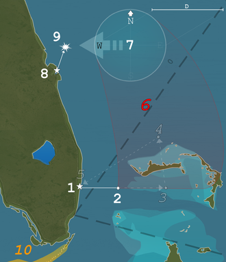 Bermuda dreieck doku zdf