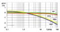 Folko-Kurve-C-f-Frequenz-4.png