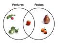 Fruites i verdures.PNG