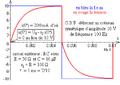 Générateur de fonctions - tension pour f.e.m. créneau - bis.png