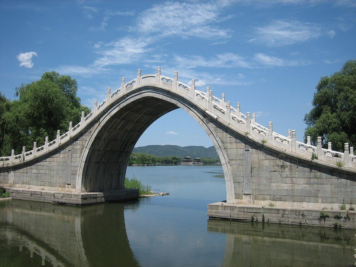 Gaoliang Bridge.JPG
