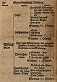 Generalsuperintendentur Alfeld (1569).jpg