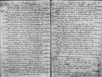 Parish register - Baptismal register for St Stephen's Church, Norwich, open to show entries for baptisms between July 1796 and January 1797. Among them (third entry on right hand page) is that for Henry Ninham, later prominent as an artist, on 23 October 1796.