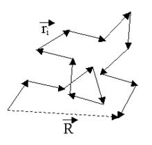 Polymer physics gedde