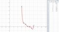 Interpolation KEF-Wachstum 2. Halbjahr.png