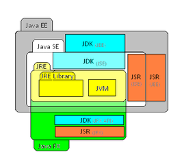 Java Platforms.PNG
