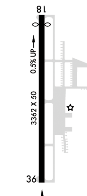 Bolingbrook's Clow International Airport - Runway diagram