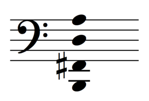 Sonata for Solo Cello (Kodály) - Image: Kodály scordatura