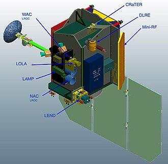 Lunar Reconnaissance Orbiter - Onboard instruments
