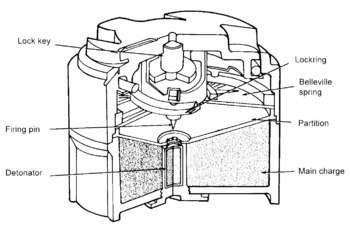 M14 mine cutaway - internal view