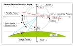 MISB ST 0601.8 - Sensor Relative Elevation Angle.png