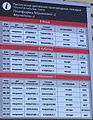 Manihino-2 railway station (timetable 2013).JPG