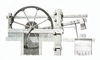 Martinet (industrie)