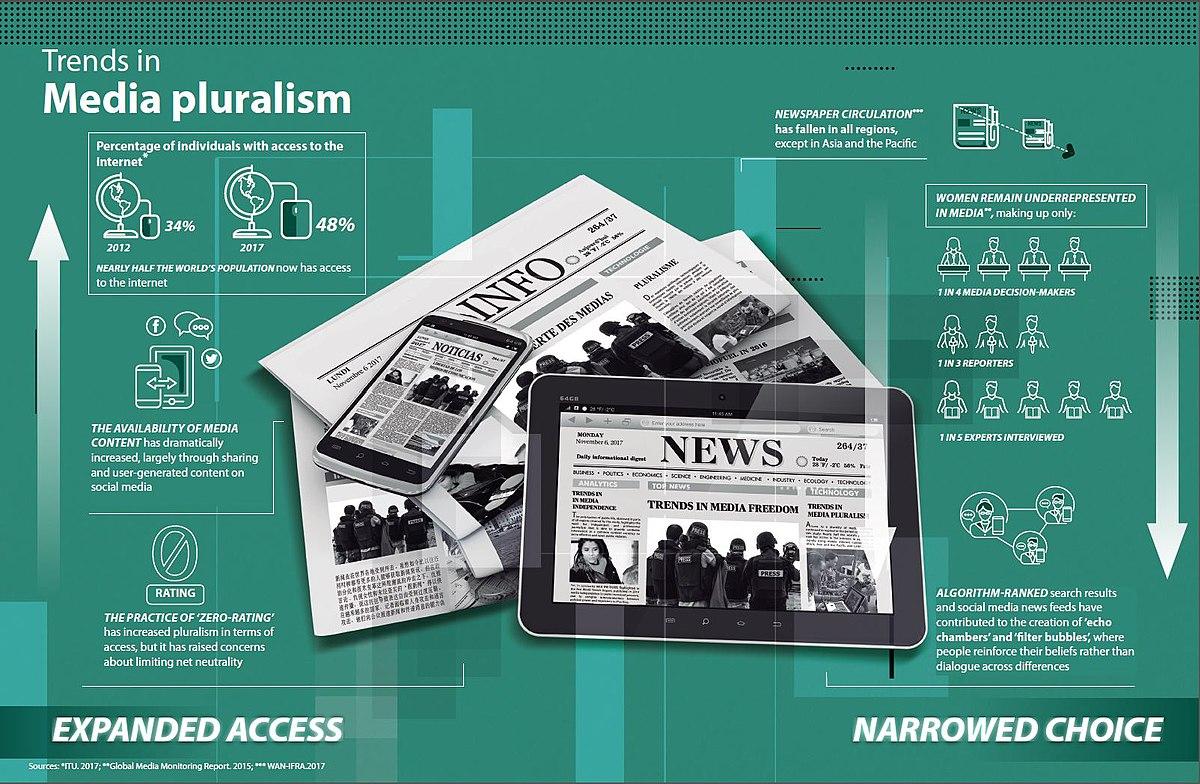 Media pluralism - Wikipedia