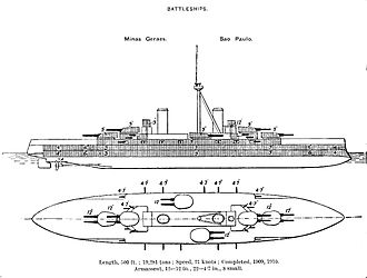 Glossary of nautical terms - Diagram showing the Minas Geraes-class battleship with its central guns arranged en echelon.