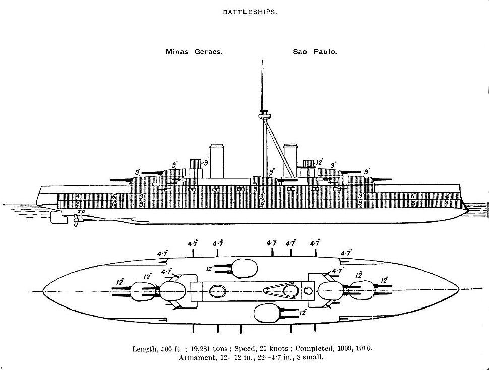 Minas Geraes-class battleships