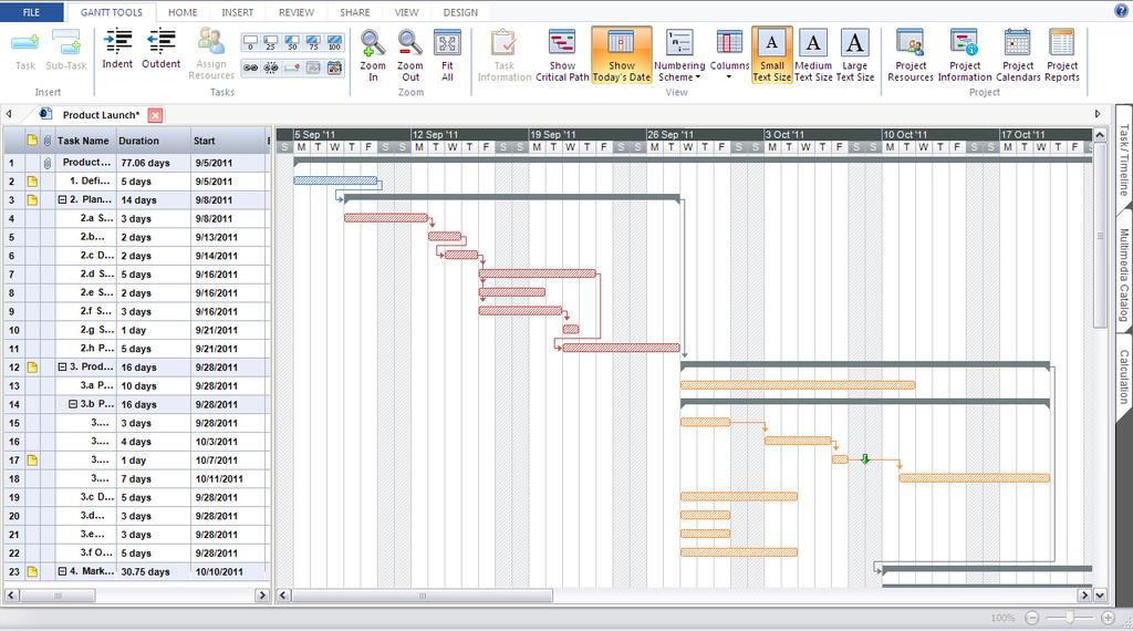 diagramma di gantt da scaricare ho un piano     c b  ho un piano     c b