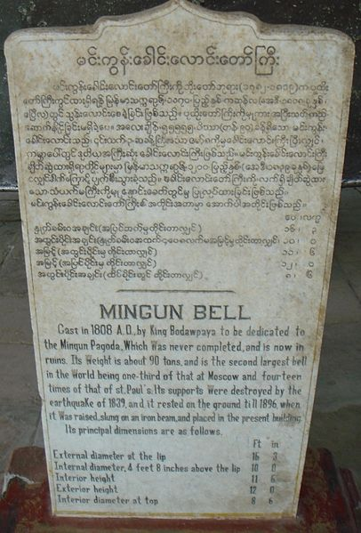 File:Mingun Bell-Plaque.JPG