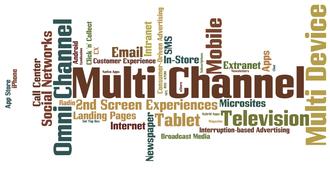 Omnichannel - Omnichannel marketing vs. Multi