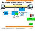 NSA-diagram-001.jpg