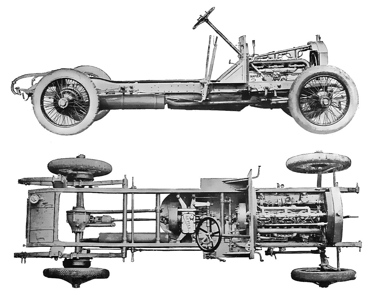 Rolling chassis - Wikipedia