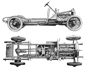 Rolling chassis - Napier car rolling chassis, c. 1912