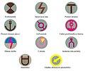 Odznaky rukavove rozlisovacie znaky1.jpg