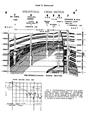Oklahoma City Oil Field Cross Section.pdf