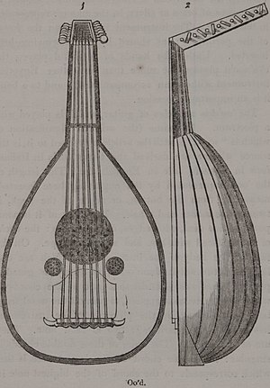 Culture of Bahrain - Outline of the Oud.