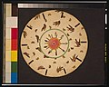 Optical illusion disc with birds, butterflies, and a man jumping LCCN00651165.jpg