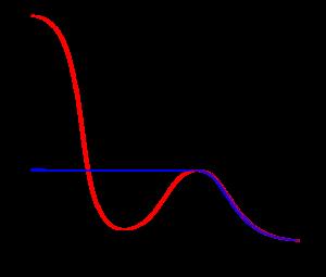 Heavy fermion material - Image: Optical properties heavy fermion