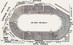 The Arena, Ottawa - Image: Ottawa Arena Plan 1907