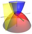 Parabolic coordinates 3D.png